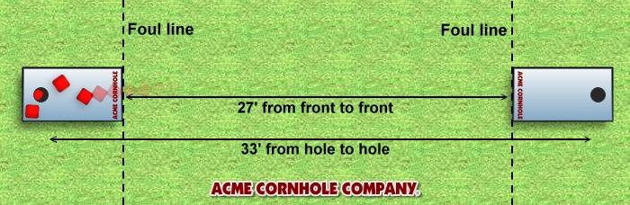 Rules Official Bean Bag Corn Toss Bags Hole